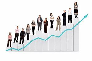 Các loại hình công ty được chia doanh nghiệp
