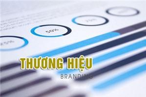 Tư vấn pháp luật về đăng ký thương hiệu độc quyền